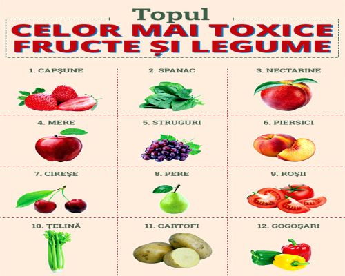 Tof fructe si legume toxice