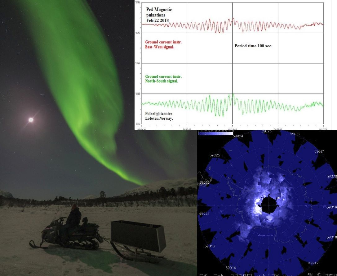 spaceweather